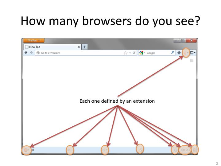 How many browsers do you see