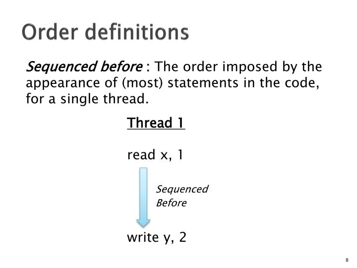 Order definitions