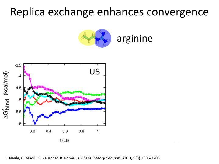 Replica exchange enhances convergence