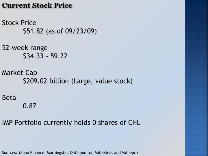 Current Stock Price