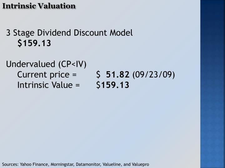 Intrinsic Valuation