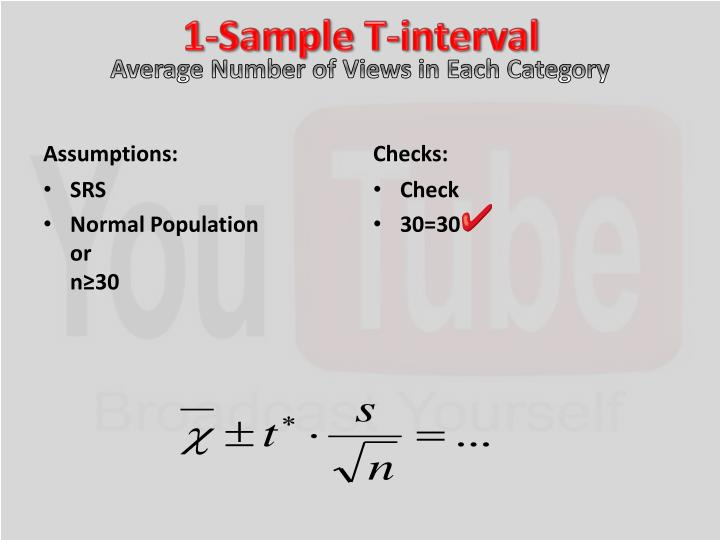 1-Sample T-interval
