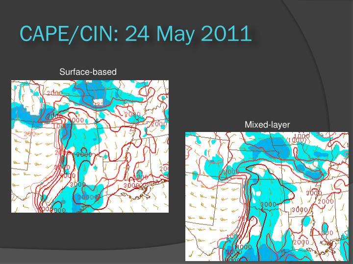 CAPE/CIN: 24 May 2011