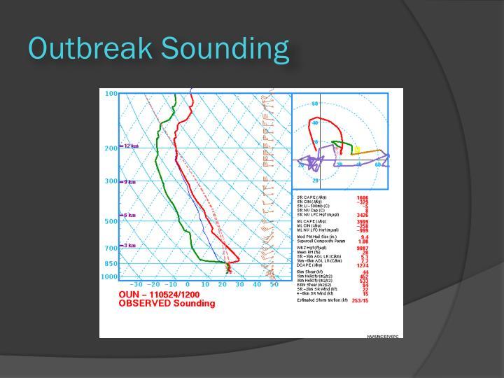 Outbreak Sounding