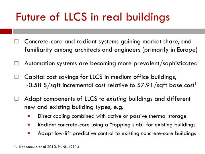 Future of LLCS in real buildings