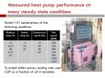 measured heat pump performance at many steady state conditions