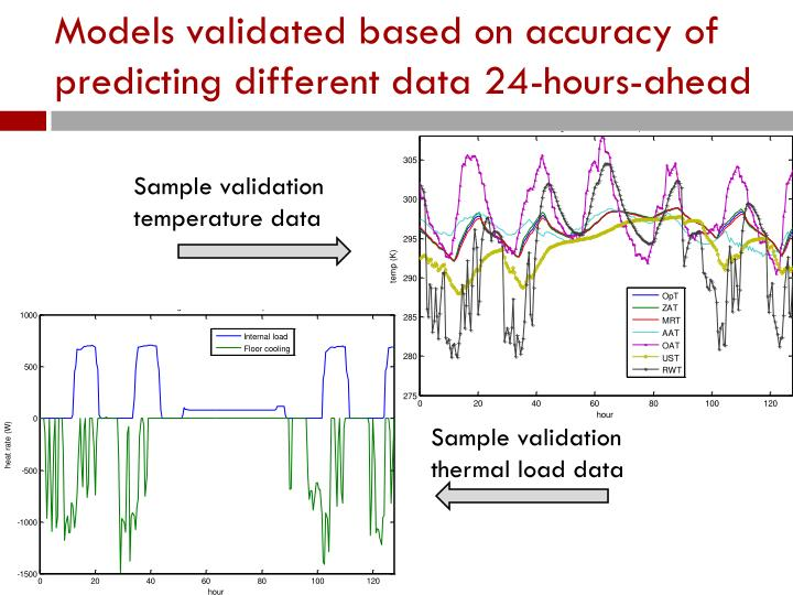 Models validated based on accuracy of predicting different data 24-hours-ahead