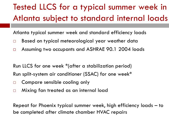 Tested LLCS for a typical summer week in Atlanta subject to standard internal loads