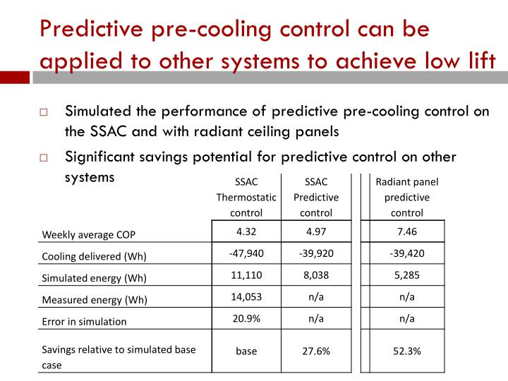 Predictive pre-cooling control can be applied to other systems to achieve low lift