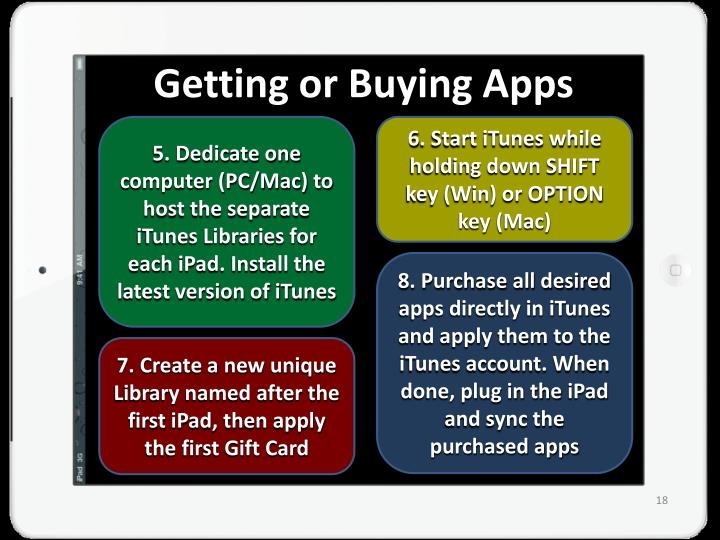 Getting or Buying Apps