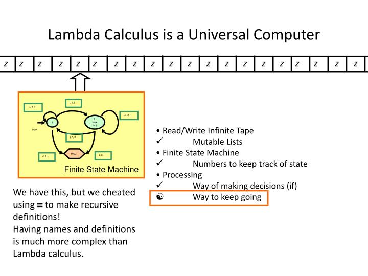 Lambda Calculus is a Universal Computer