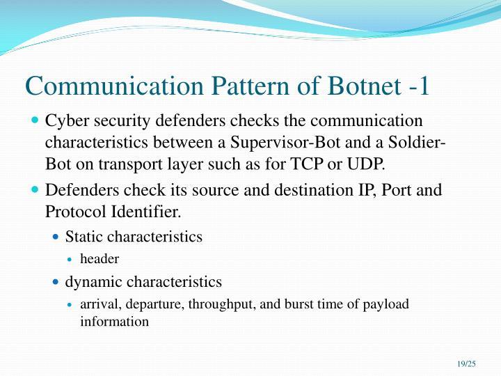 Communication Pattern of Botnet