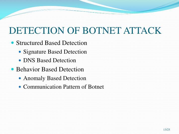 DETECTION OF BOTNET ATTACK
