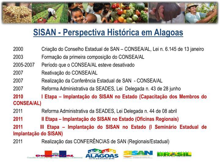 SISAN - Perspectiva Histórica em Alagoas