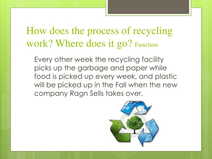 How does the process of recycling work? Where does it go?