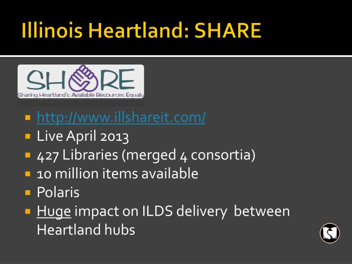 Illinois Heartland: SHARE