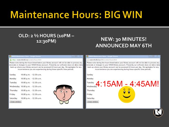 Maintenance Hours: BIG WIN