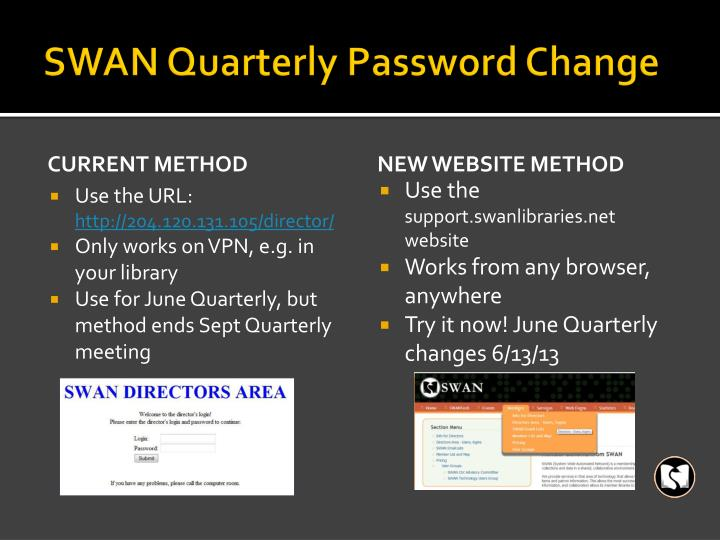 SWAN Quarterly Password Change