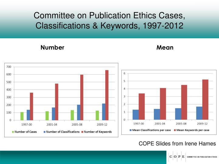 Committee on Publication Ethics Cases