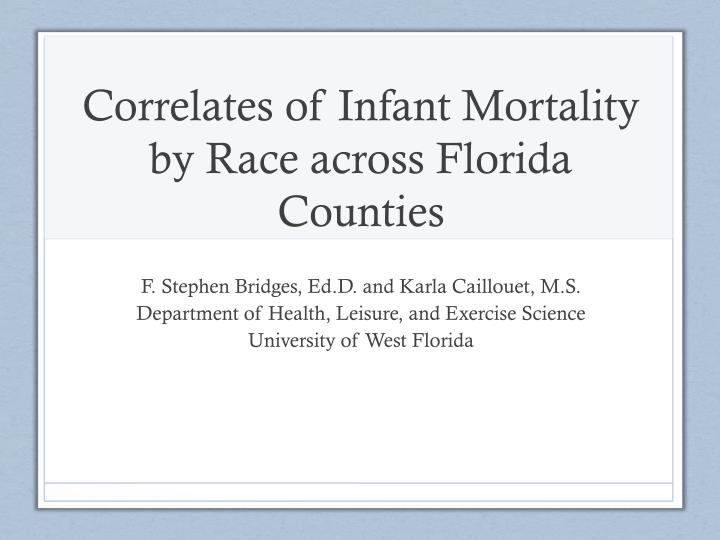 Correlates of Infant Mortality by Race across Florida Counties