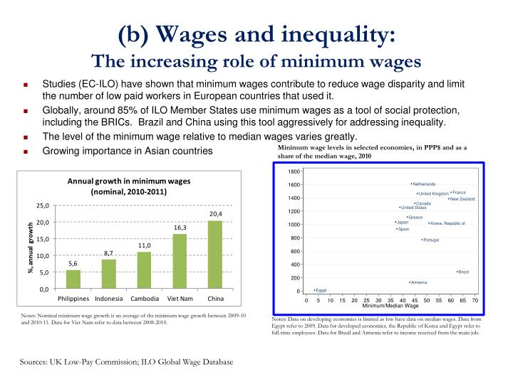 (b) Wages and inequality: