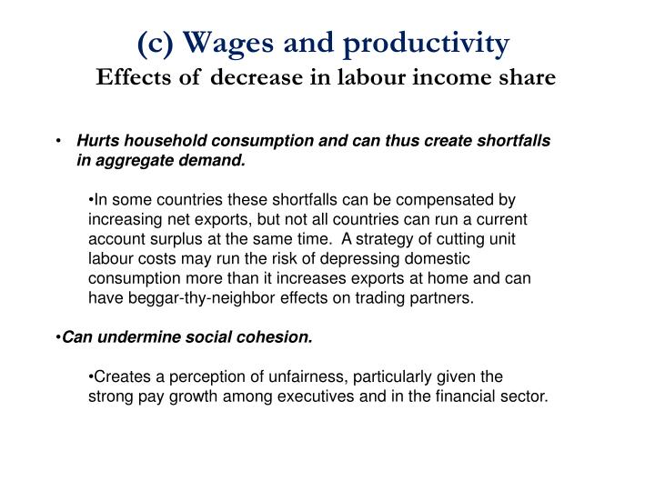 (c) Wages and productivity