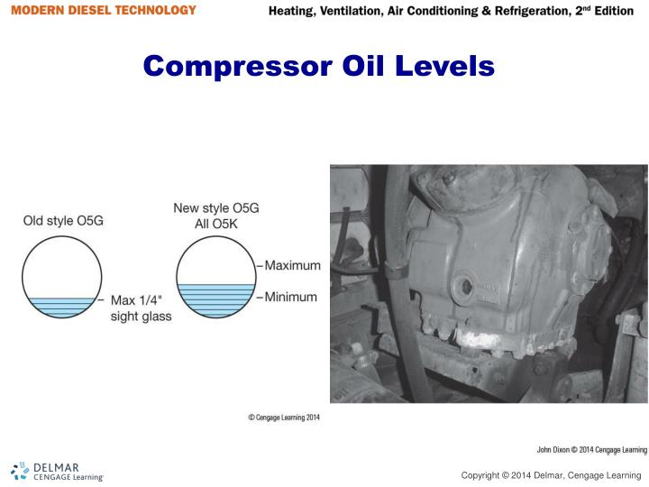 Compressor Oil Levels