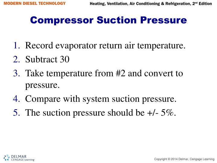 Compressor Suction Pressure