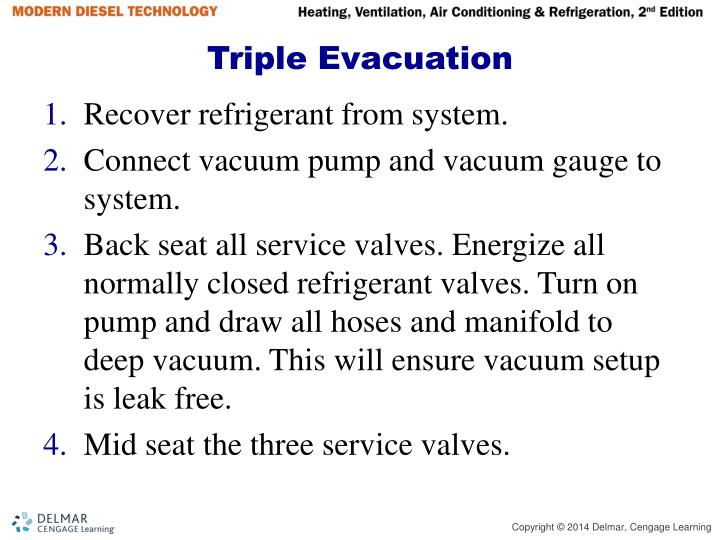 Triple Evacuation