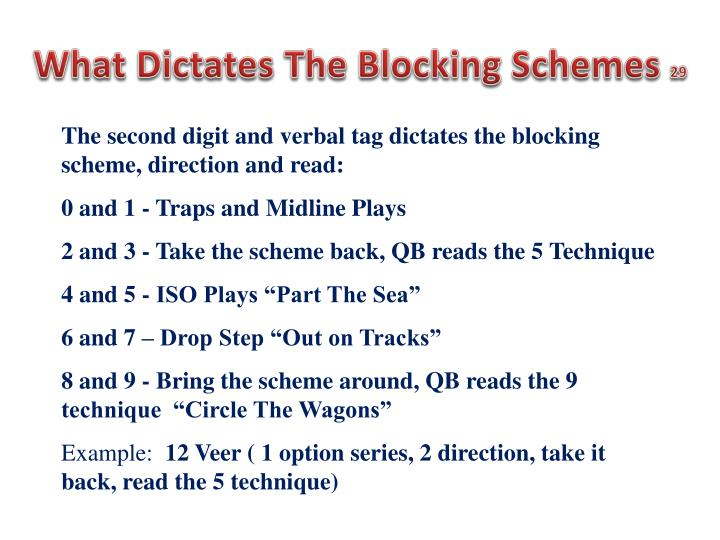 What Dictates The Blocking Schemes