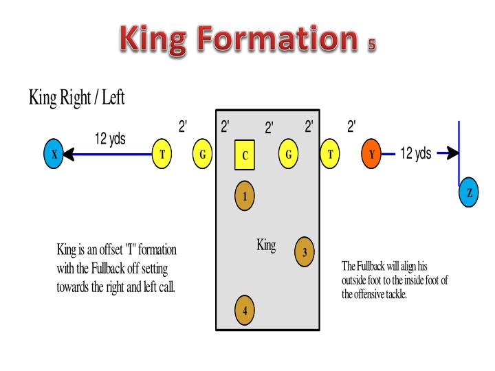 King Formation