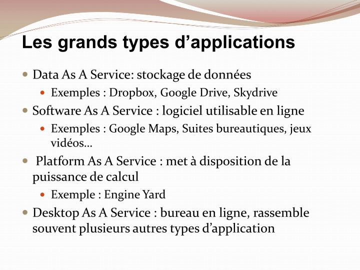 Les grands types d'applications