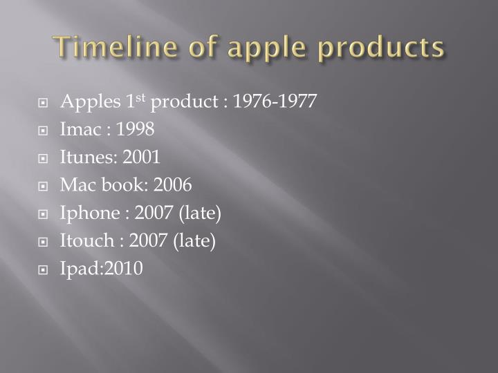 Timeline of apple products