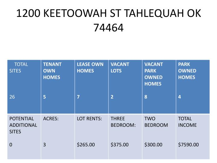 1200 KEETOOWAH ST TAHLEQUAH OK 74464
