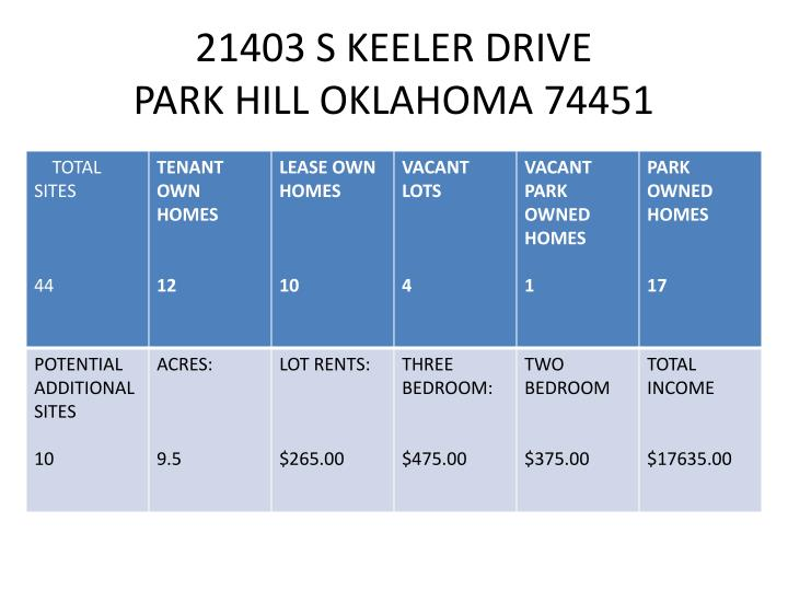 21403 S KEELER DRIVE