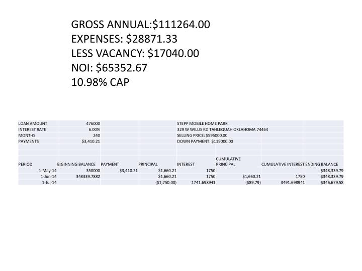 GROSS ANNUAL:$111264.00
