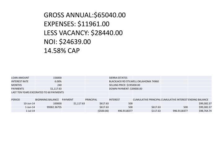 GROSS ANNUAL:$65040.00