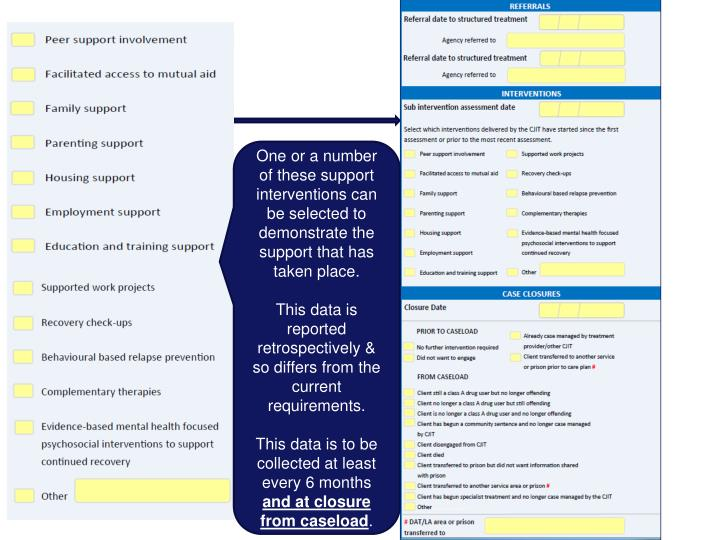 One or a number of these support interventions can be selected to demonstrate the support that has taken place.
