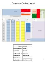 donation center layout