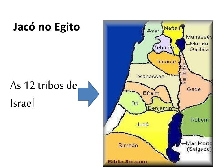 Jacó no Egito