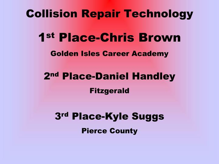 Collision Repair Technology