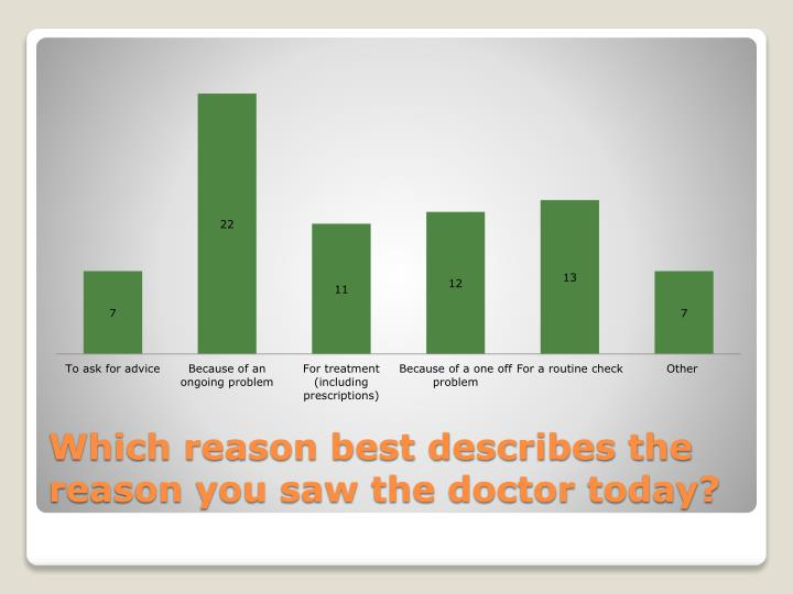 Which reason best describes the reason you saw the doctor today?