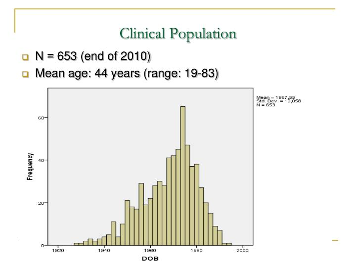 Clinical Population
