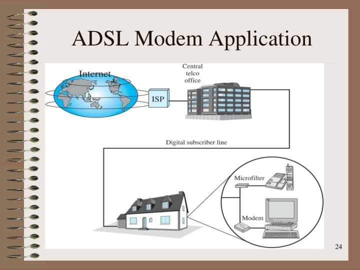 ADSL Modem Application
