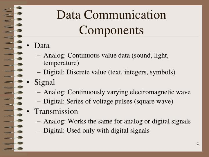 Data Communication Components