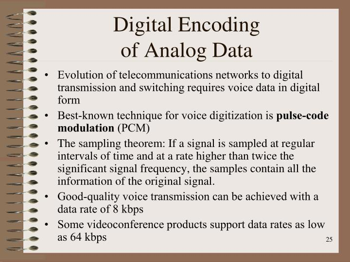 Digital Encoding