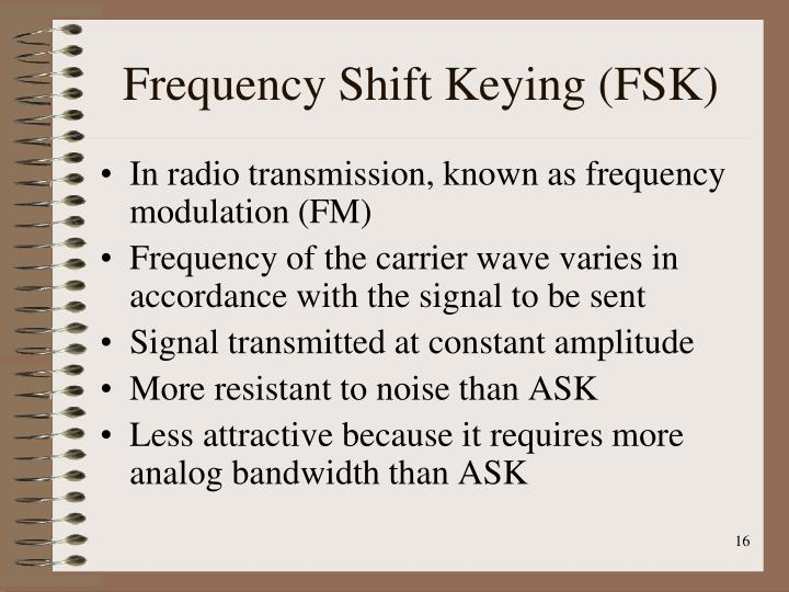 Frequency Shift Keying (FSK)