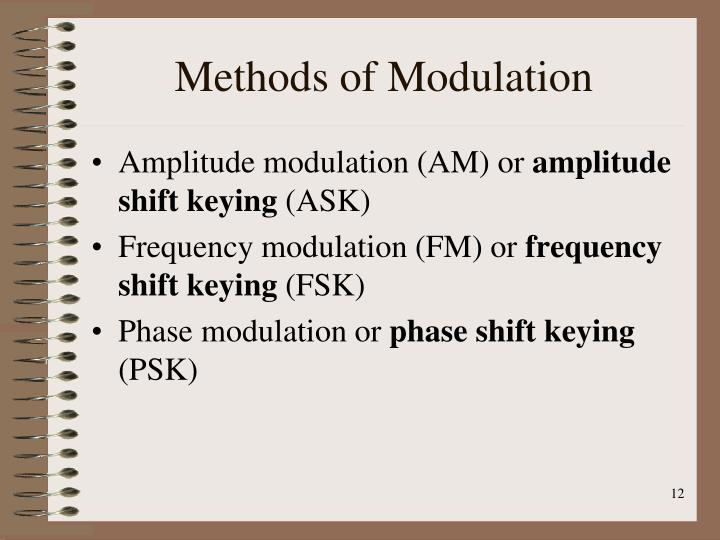 Methods of Modulation