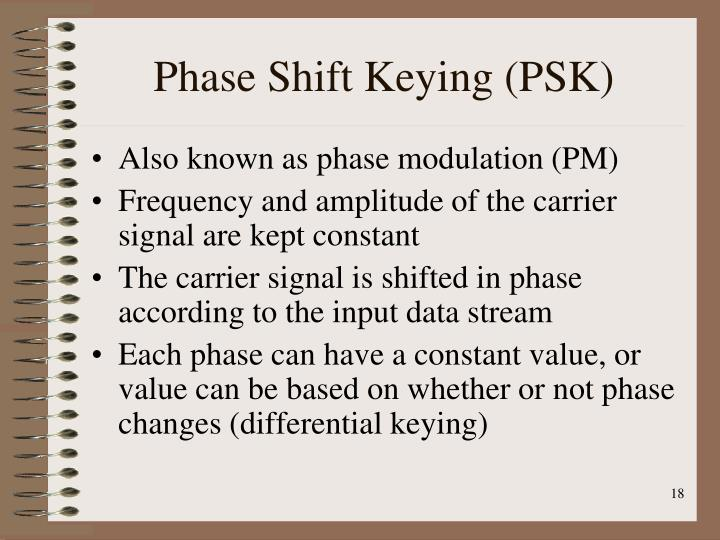Phase Shift Keying (PSK)