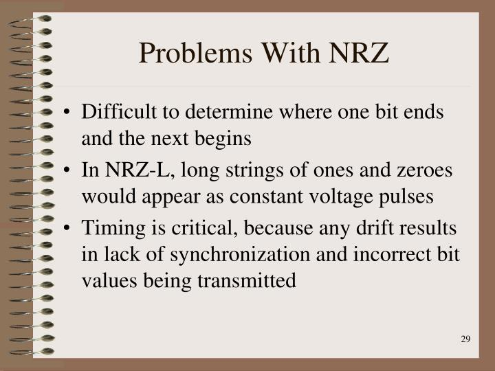 Problems With NRZ